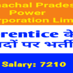 Himachal Pradesh Power Corporation Limited Recruitment 2019