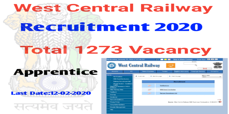 West Central Railway Recruitment 2020 1273 Vacancy